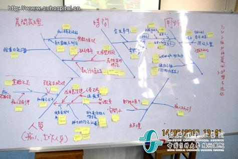 儿科品管圈圈徽设计图